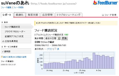 FeedBurnerのフィードフレアに、「livedoorクリップへ追加」を表示しようか